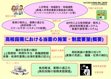 高校段階における当面の施策・制度要望(概要)